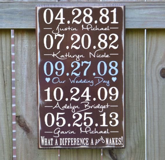 Wedding Anniversary Dates And Gifts: Important Dates, Custom Wood Sign, What A Difference A Day