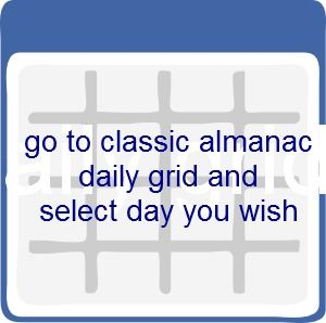 MUSIClassical Blog: check out daily CLASSIC ALMANAC