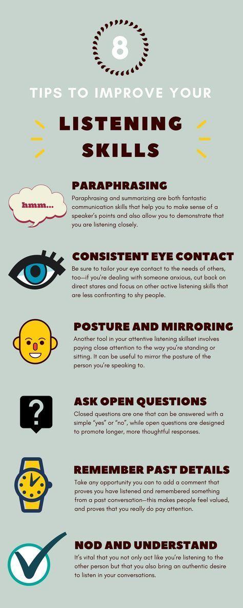 Inspired Lifetactic Blog Communication Skill Listening Social Skills Mirroring And Paraphrasing