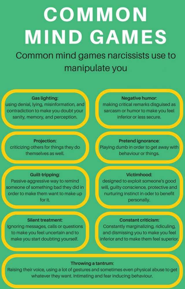 Narcissists & Gaslighting PSA