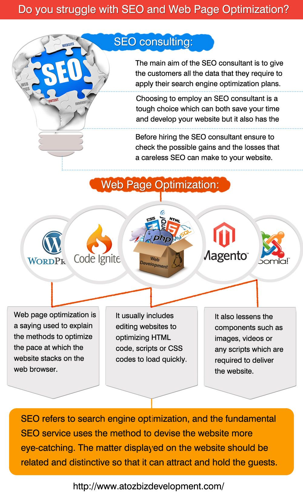 Contact a to z for professional seo services we will help