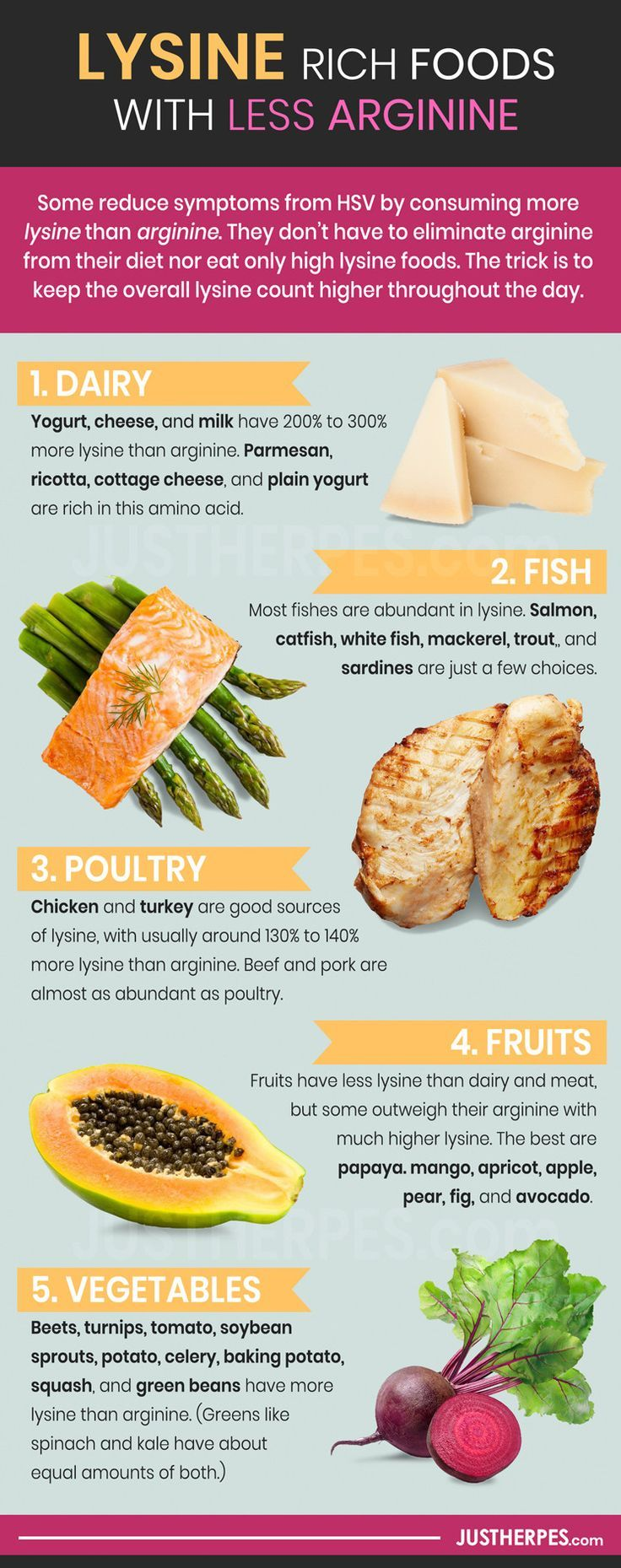 High lysine rich foods with less arginine infographic