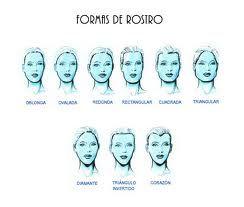 tipos de rostro femeninos #2
