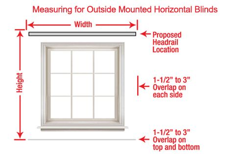 How To Measure For Outside Mount Horizontal Blinds Blinds The Outsiders