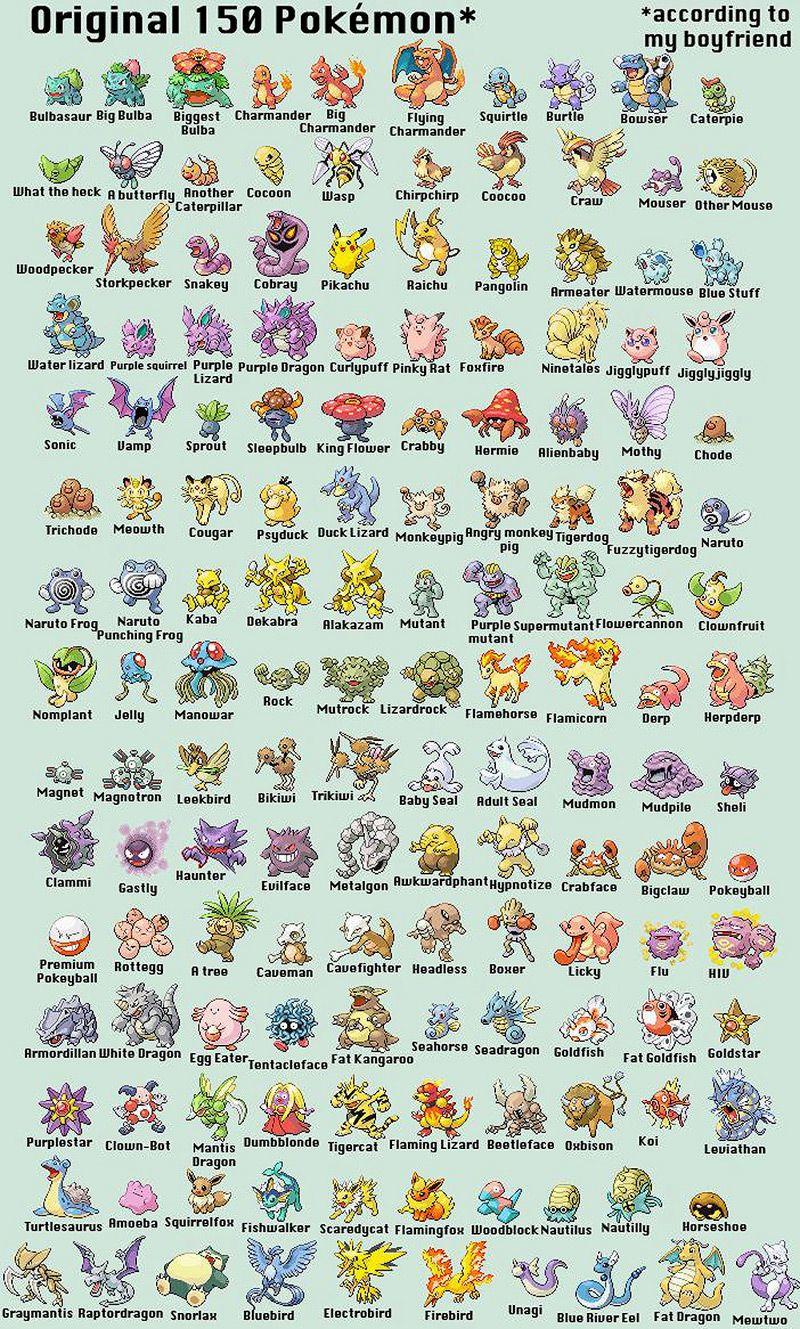 pokemon names according to