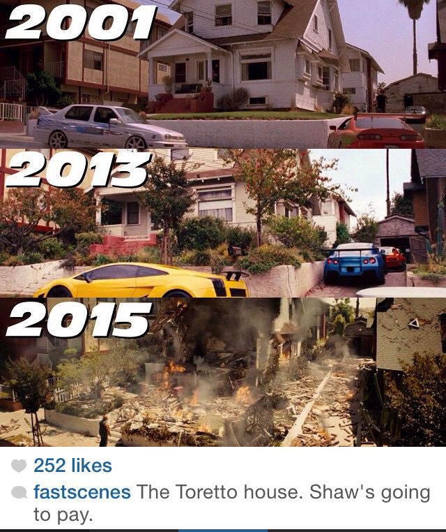 The Fast And The Furious 2001, Fast 6 2013 & Furious 7