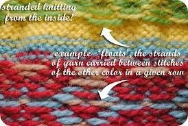 Image result for stranded knitting patterns