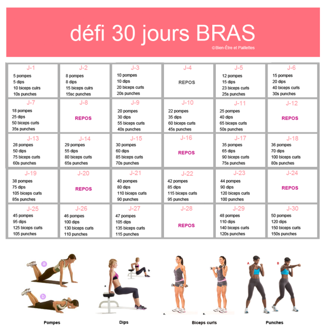 Souvent defi_bras … | Pinteres… GV87