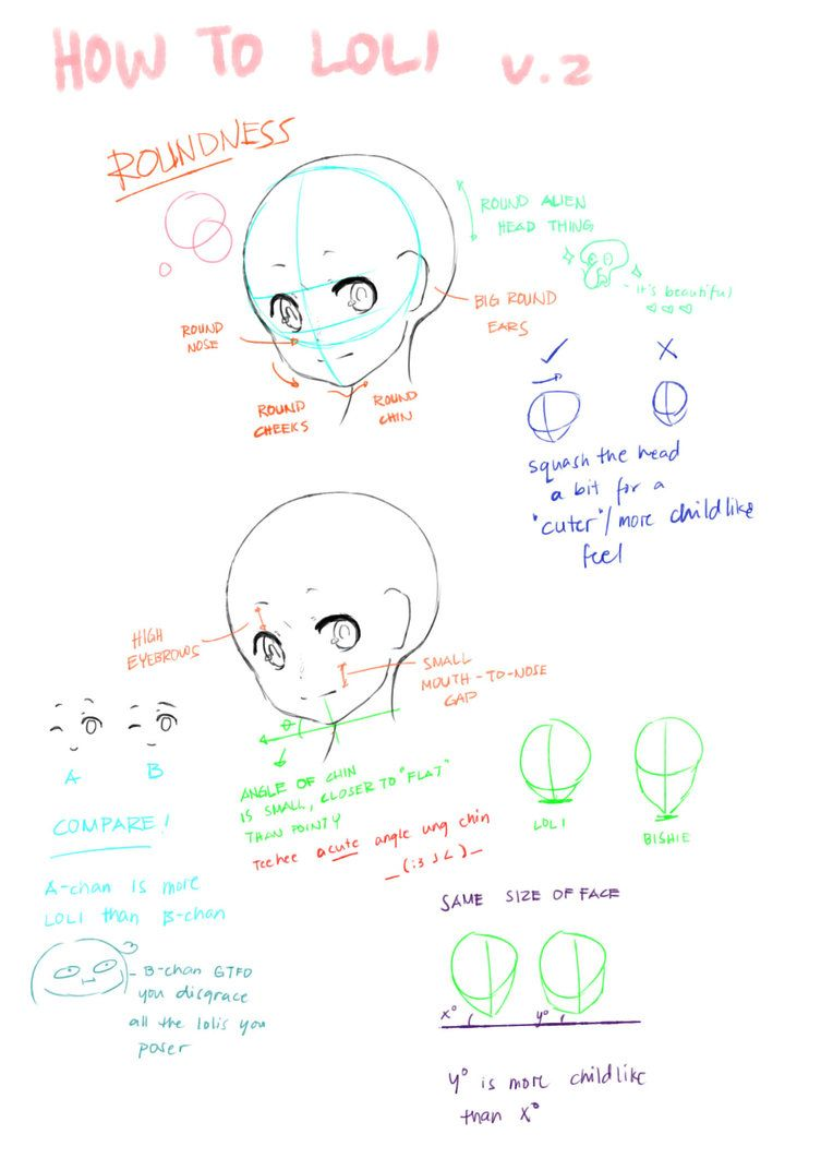 Tips On Drawing Lolis Other Stuff By Rasu Chi Draw Sketches Tutorial Drawing Tutorial