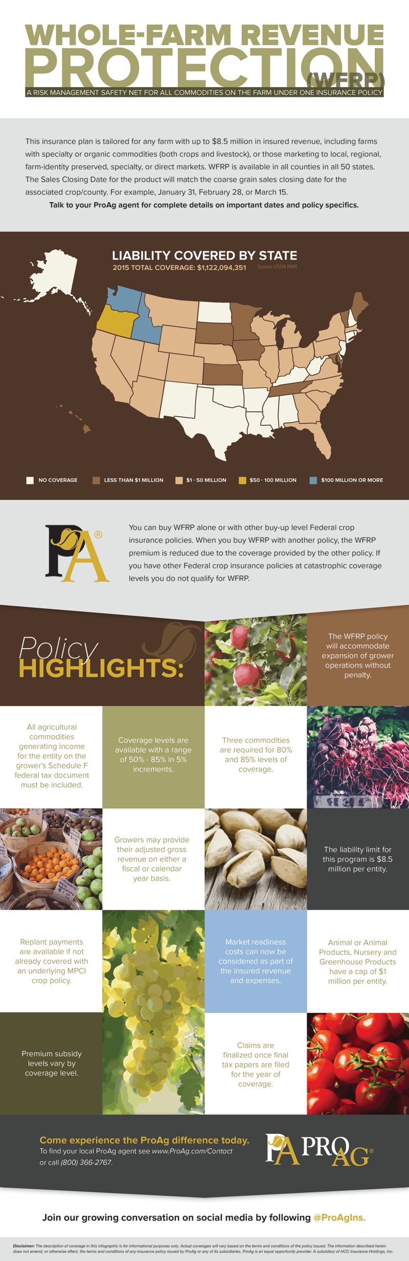 The Ultimate Guide to Whole-Farm Revenue Protection (WFRP) Crop Insurance: Talk to your ProAg agent for complete details on important dates and policy specifics. Come experience the ProAg difference today.