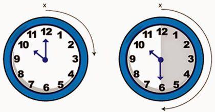 Recopilatorio de recetas : Platos de menos de 30 minutos con thermomix (Recop...