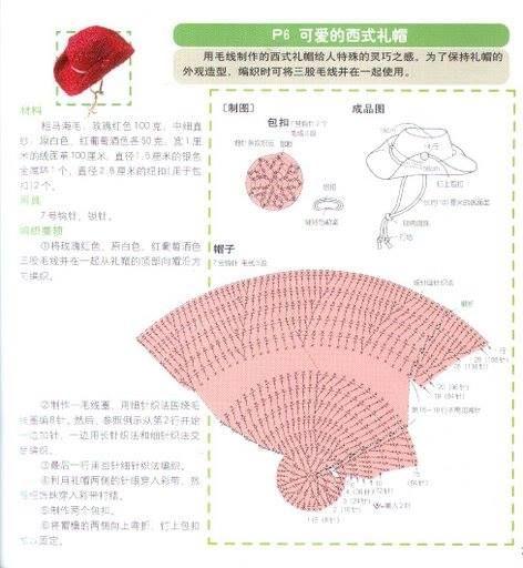 (2) Örgü Modelleri