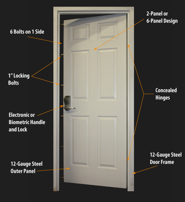 Prosteel Vanguard Security And Storm Door Safe Room Doors Doors Biometric Door Lock