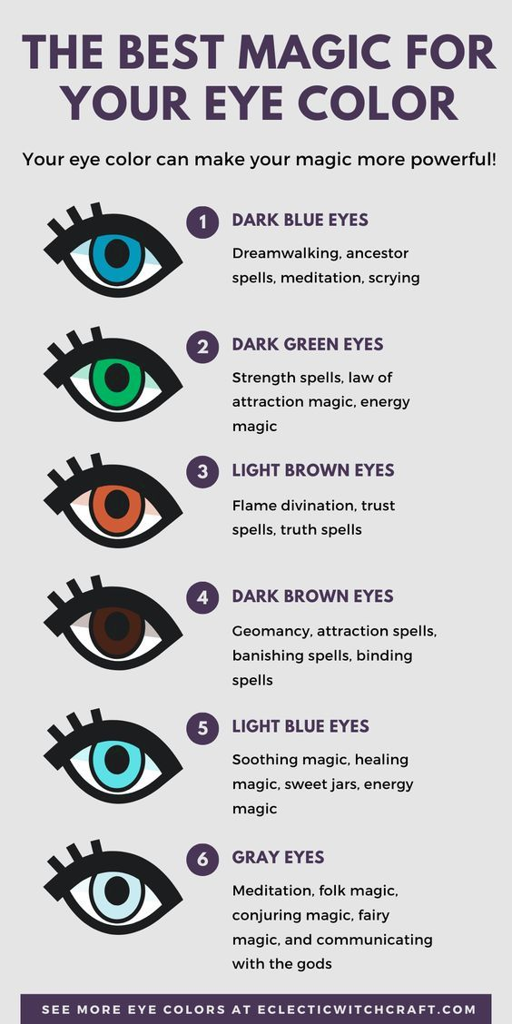 Witch Eye Colors