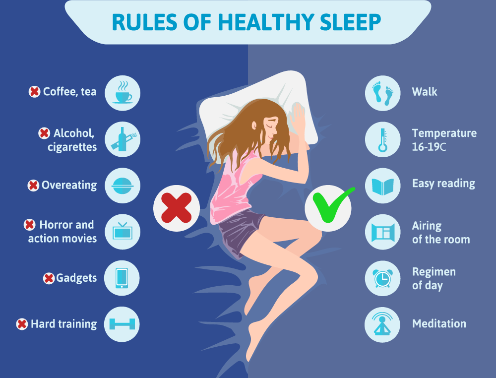 how to develop good sleeping habits