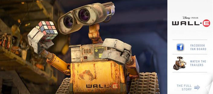 WALL-E won the Academy Award for Best Animated Feature and ...