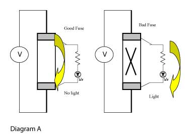 How Does A Dual Led Blown Fuse Indicator Work? Blew A Fuse