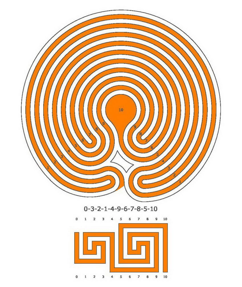 How To Draw Build A Labyrinth With Meander Technique Part 2 Circuit Classical From 5circuit Chartres 9 Knidos