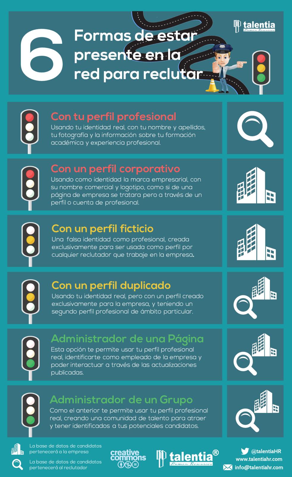 Infografia #Curiosidades 6 Formas de estar presente en la red para ...