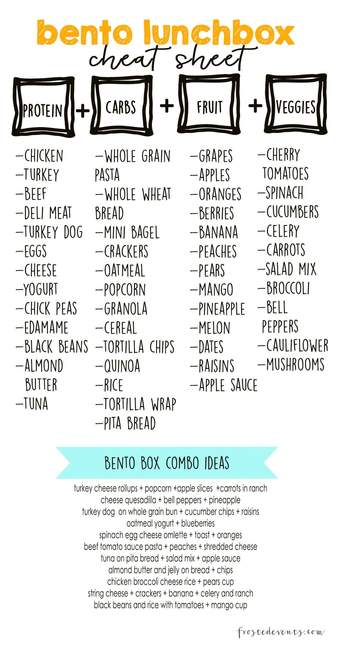 Bento Lunch Box Ideas and  Printable Kids Lunches List