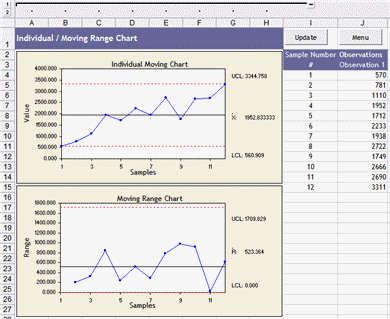 manufacturing excel dashboard examples case studies and statistics