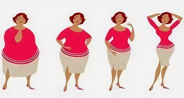 comment manipuler vos hormones pour perdre du poids detox cellulite and weight loss. Black Bedroom Furniture Sets. Home Design Ideas