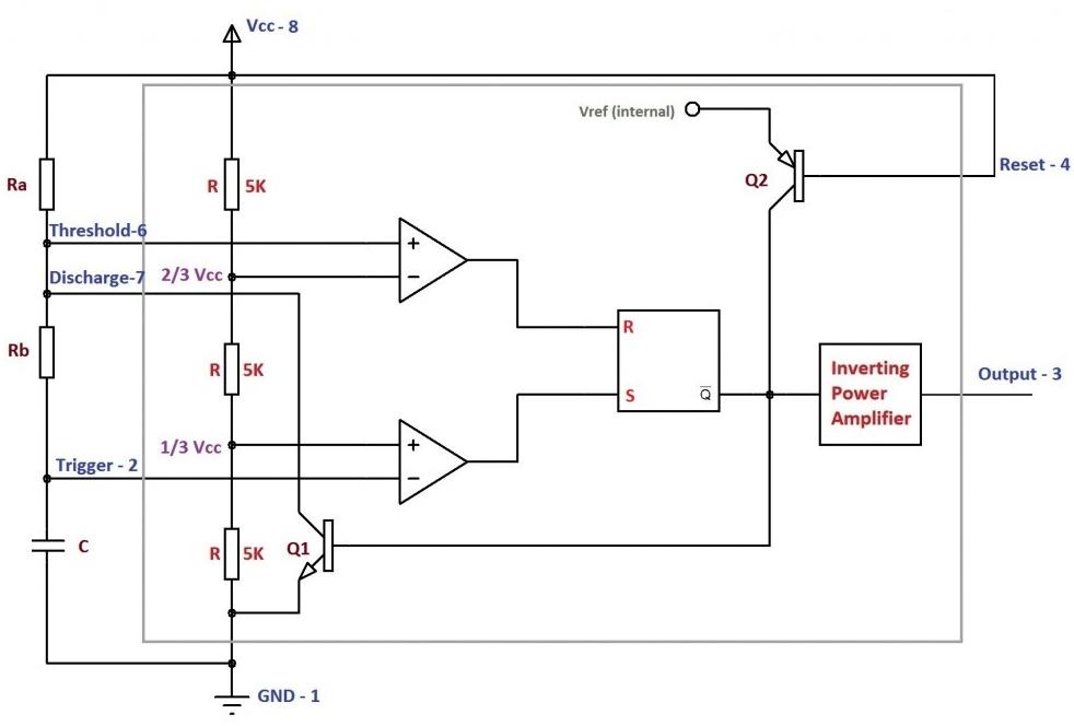 Astable Multivibrator 555 Timer Circuit Diagram Diagram Circuit