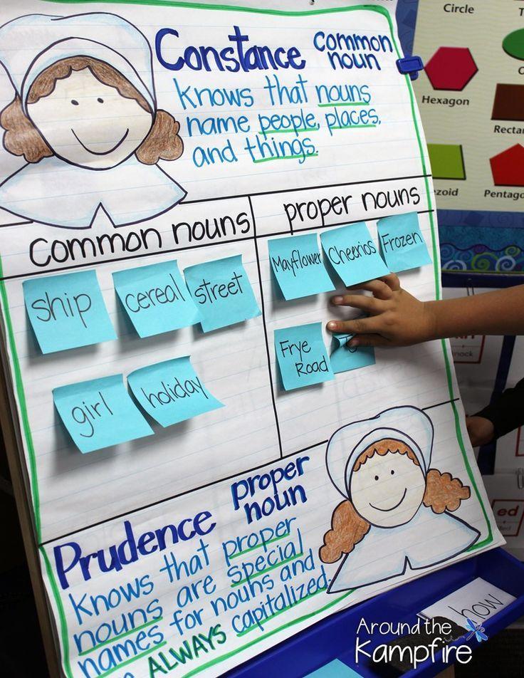 Mayflower Math & Pilgrim Parts of Speech   Bright Ideas for the ...