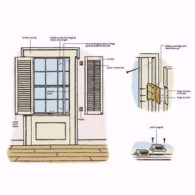 Charmant How To Hang Interior Shutters Interiors And Window