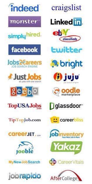 Best sites to find jobs | College Life | Pinterest | Best sites