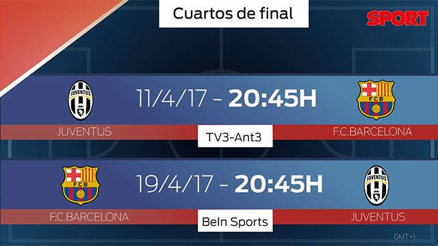 Horarios, calendario y televisión de los cuartos de final de ...