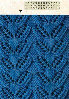 Photo of Modele de tricotare Ajur – #Ajur #de #Modèle #strickmusterfürsocken #tricotare