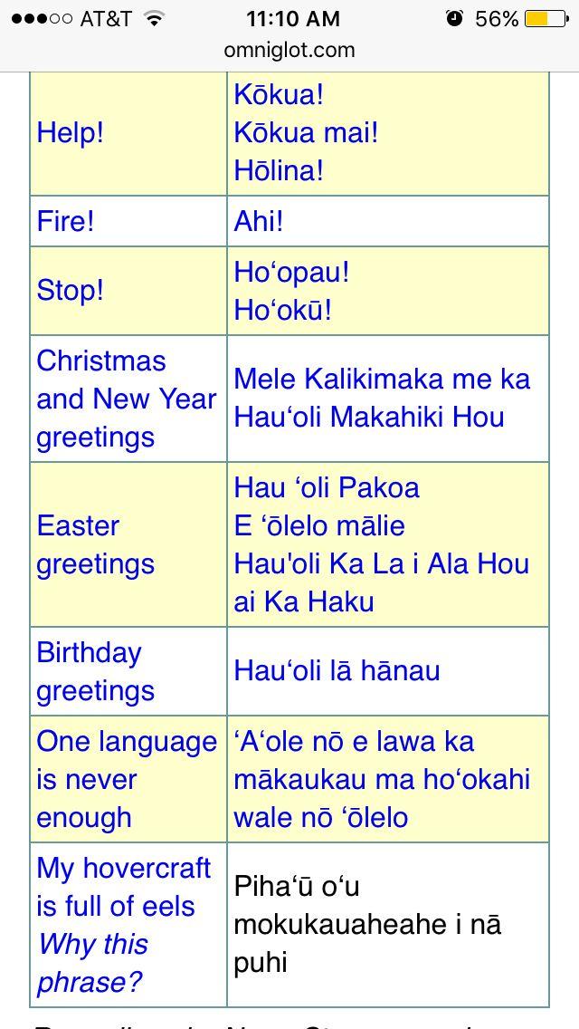 Hawaiian Translations 4 4 Hawaii Language Hawaiian Quotes Hawaii Travel