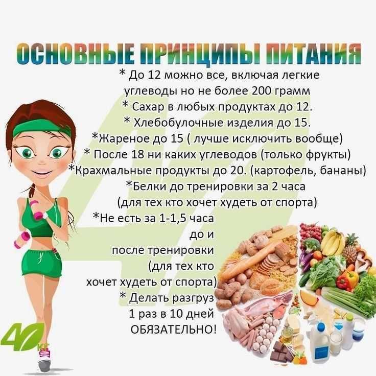 Питания для похудения бедер