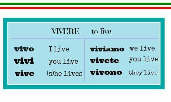 Vivo....vivi....vive