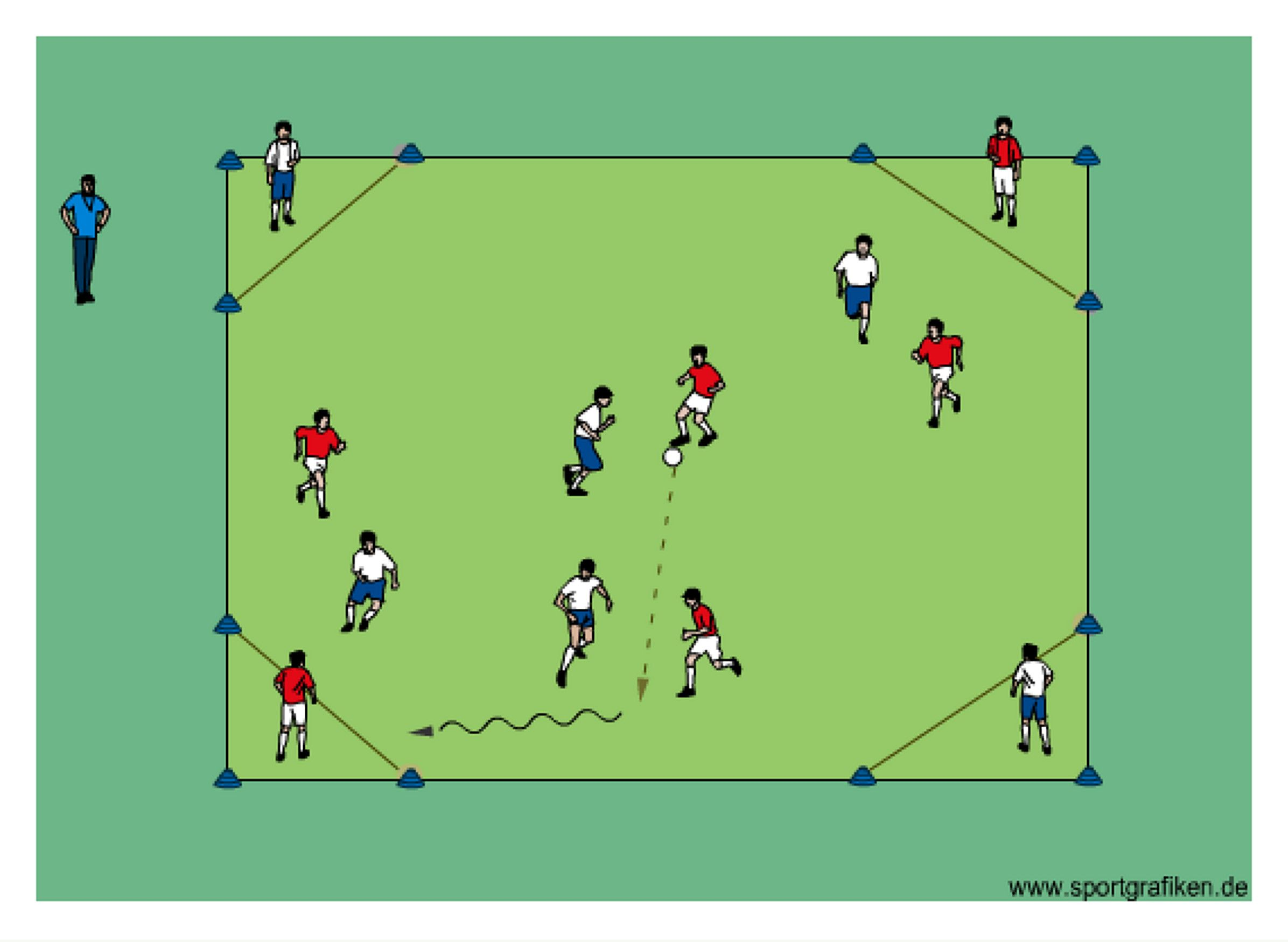 Soccer 4 Corner Zones Training Drill Soccer drills