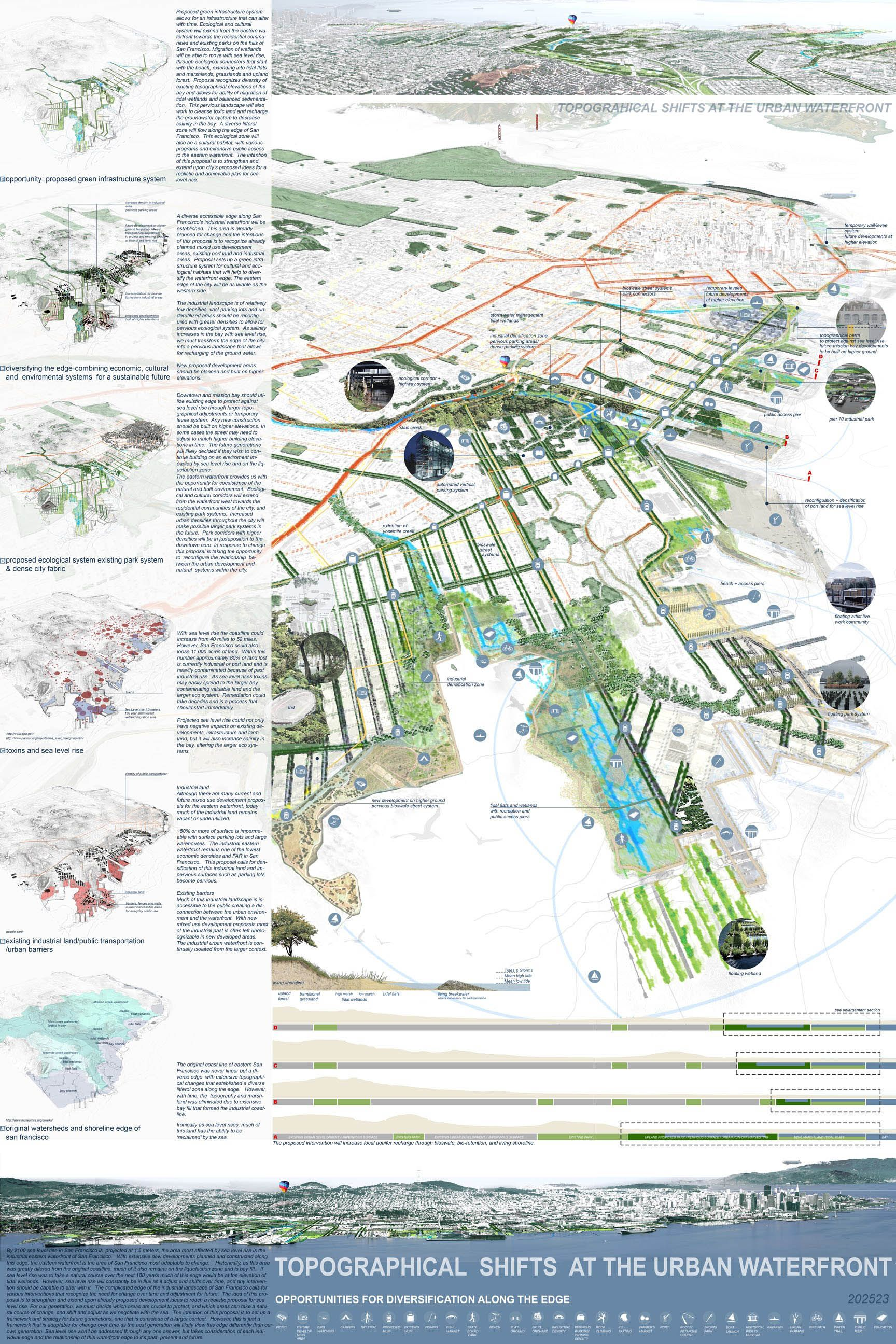 Topographical Shifts At The Urban Waterfront By Wright Huaiche Yang And J Lee Stickles Click For Large PDF
