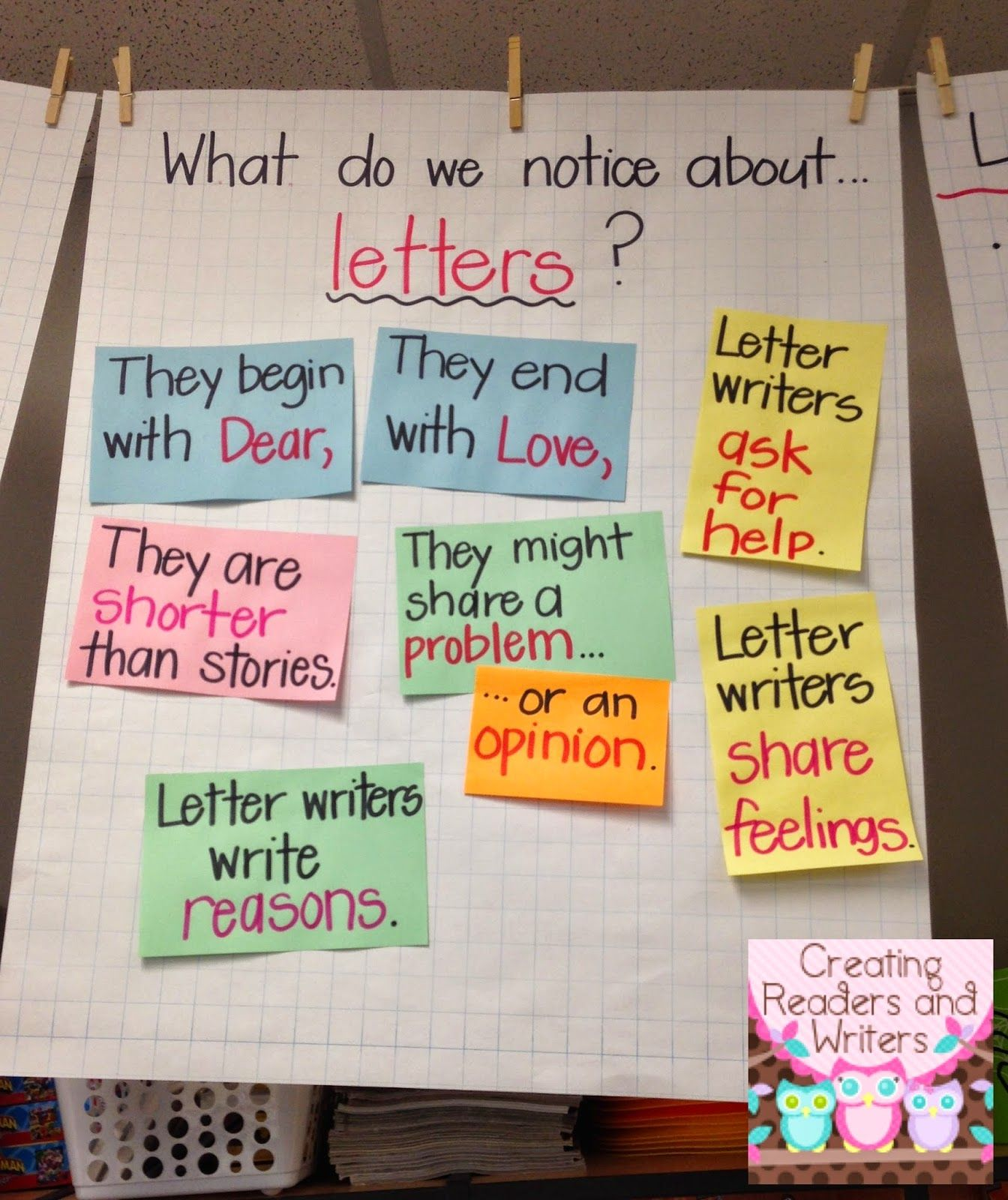 Creating Readers And Writers Getting Ready To Write How