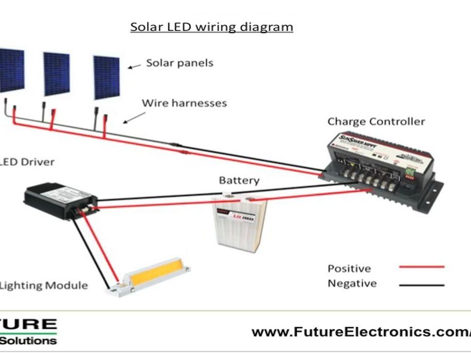 Solar Led Outdoor Lighting Led Outdoor Lighting Solar Led