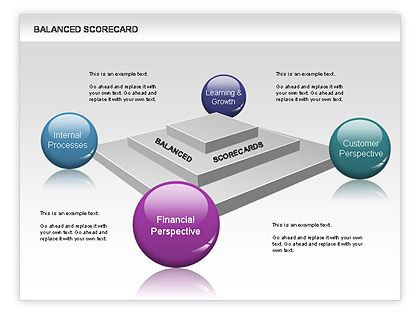 3d balanced scorecards diagram http://www.poweredtemplate, Modern powerpoint