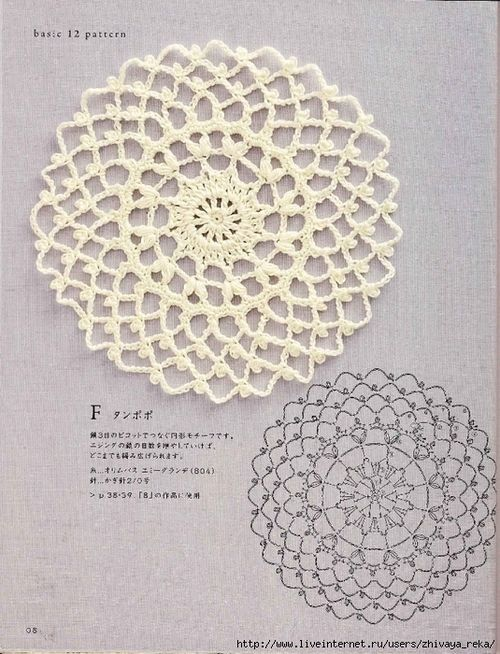 Crochet doily chart | crocet | Pinterest | Ganchillo, Piedra y Mandalas