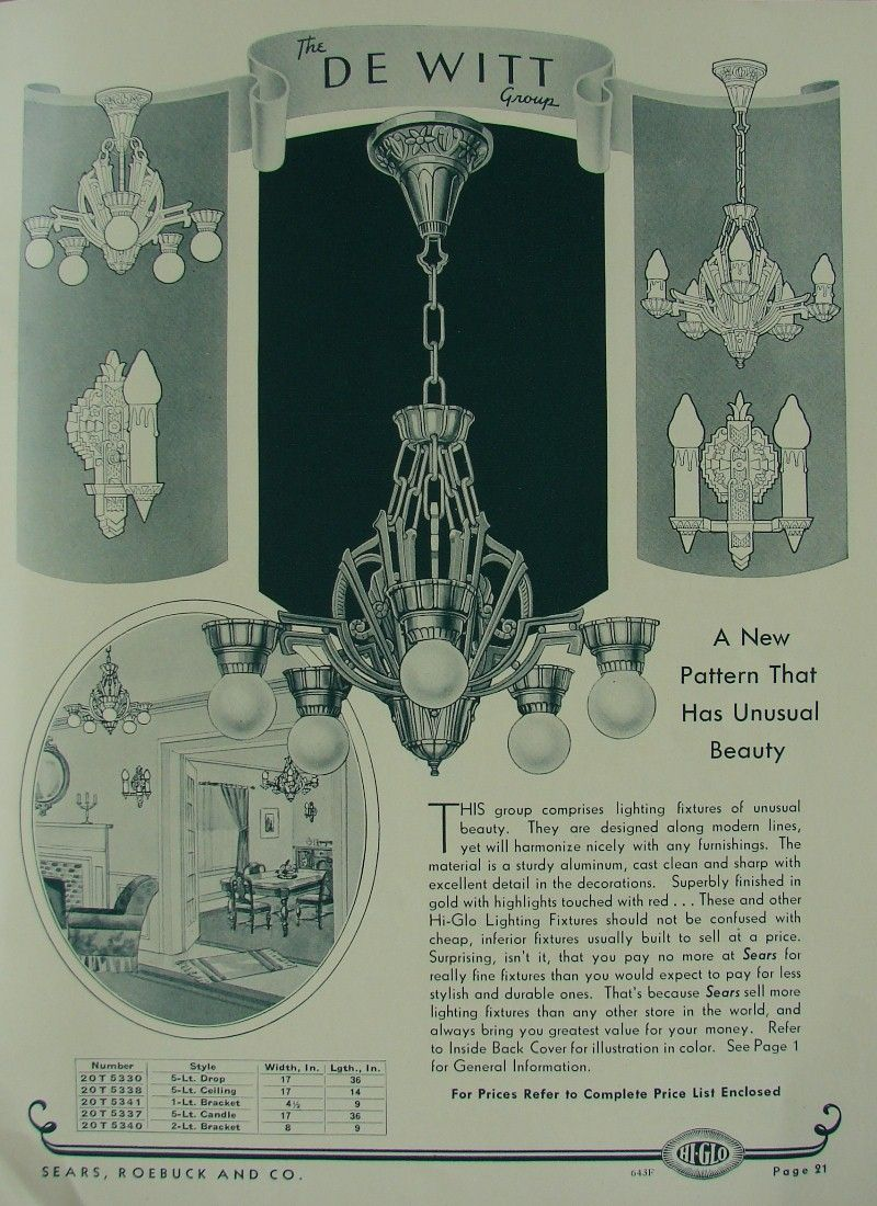 1934 Sears Antique Lighting Catalog Page 21 In 2019
