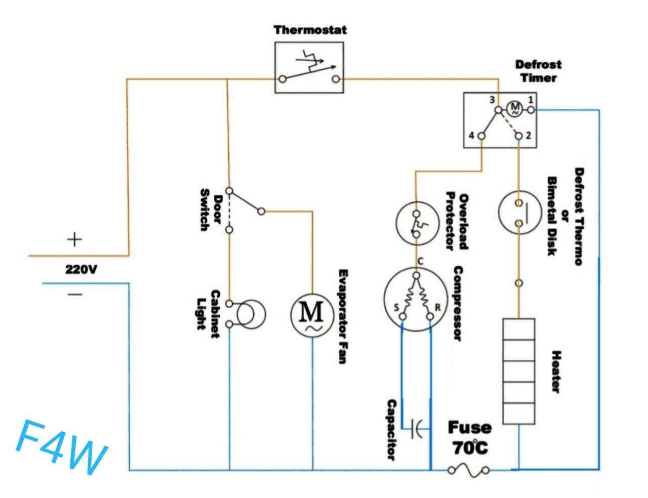 Bfreezer Defrost Timer Wiring Diagrams