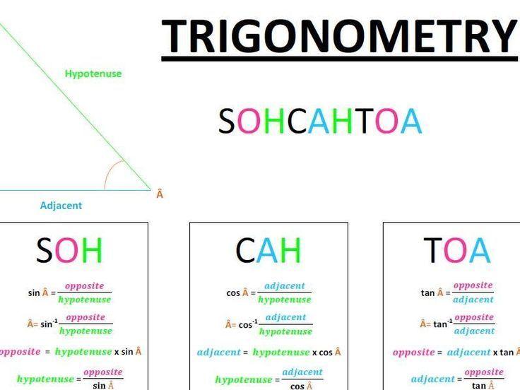 Trigonometry Applications Word Problems Teaching Resources Word Problems Trigonometry Math Word Problems