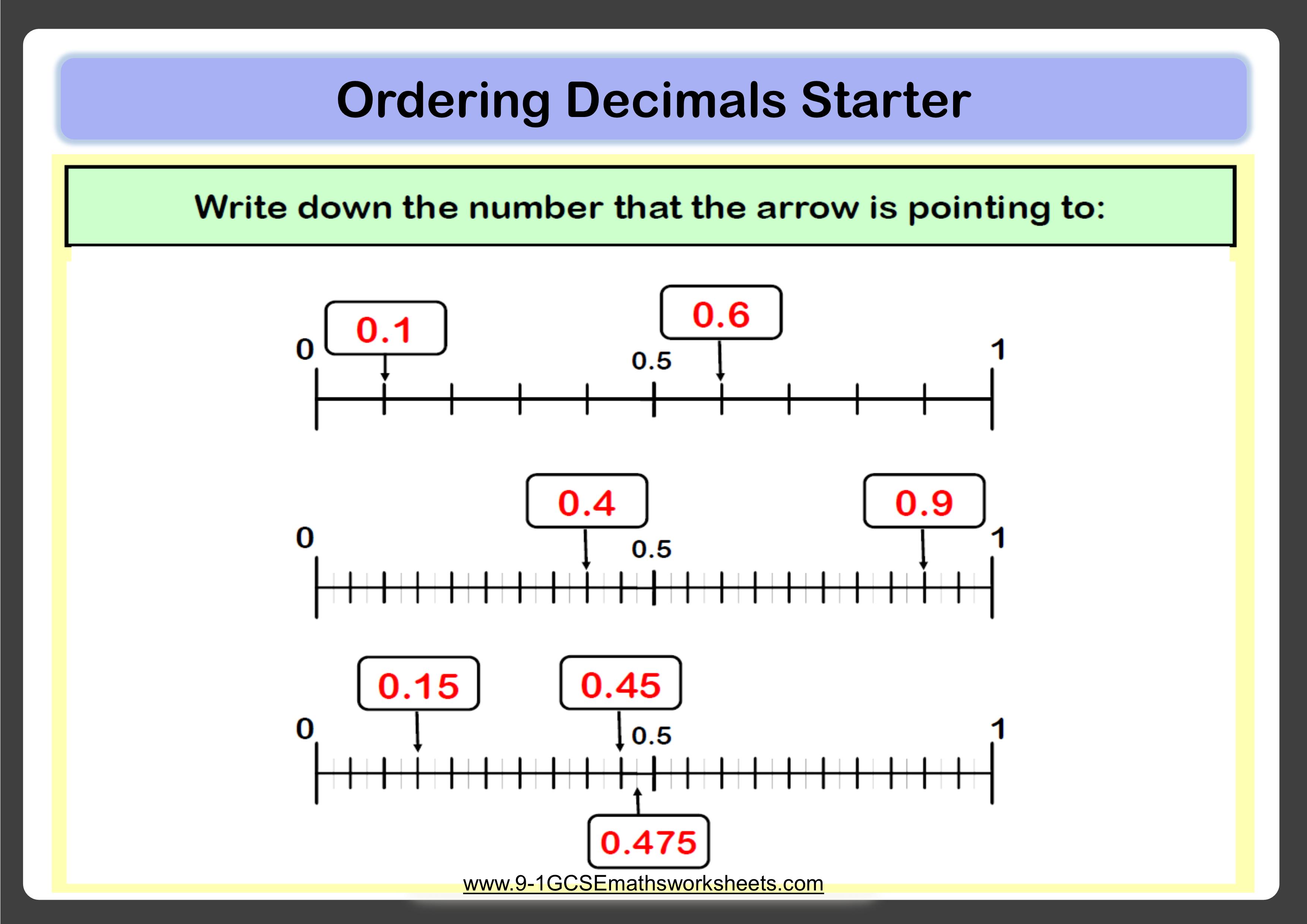 Ordering Decimals Starter