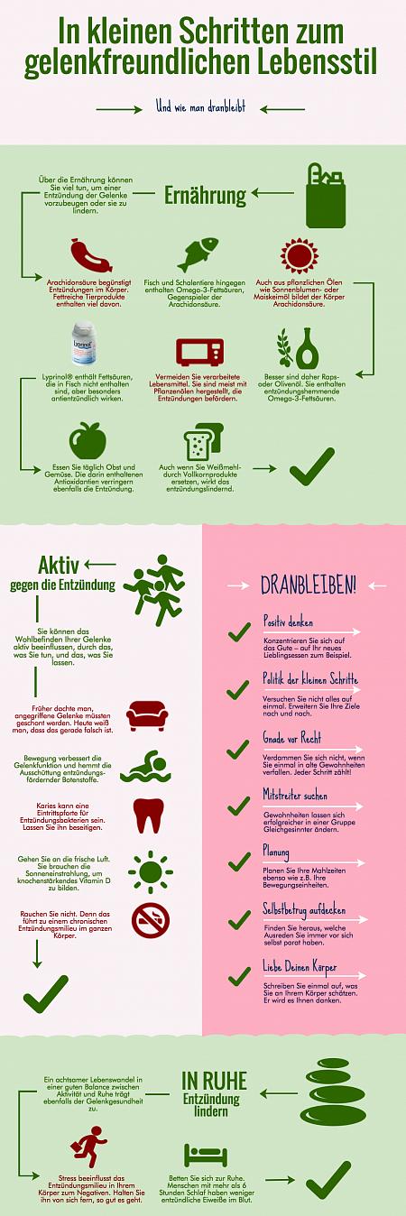 Ernährung Bei Rheumatischer Arthritis