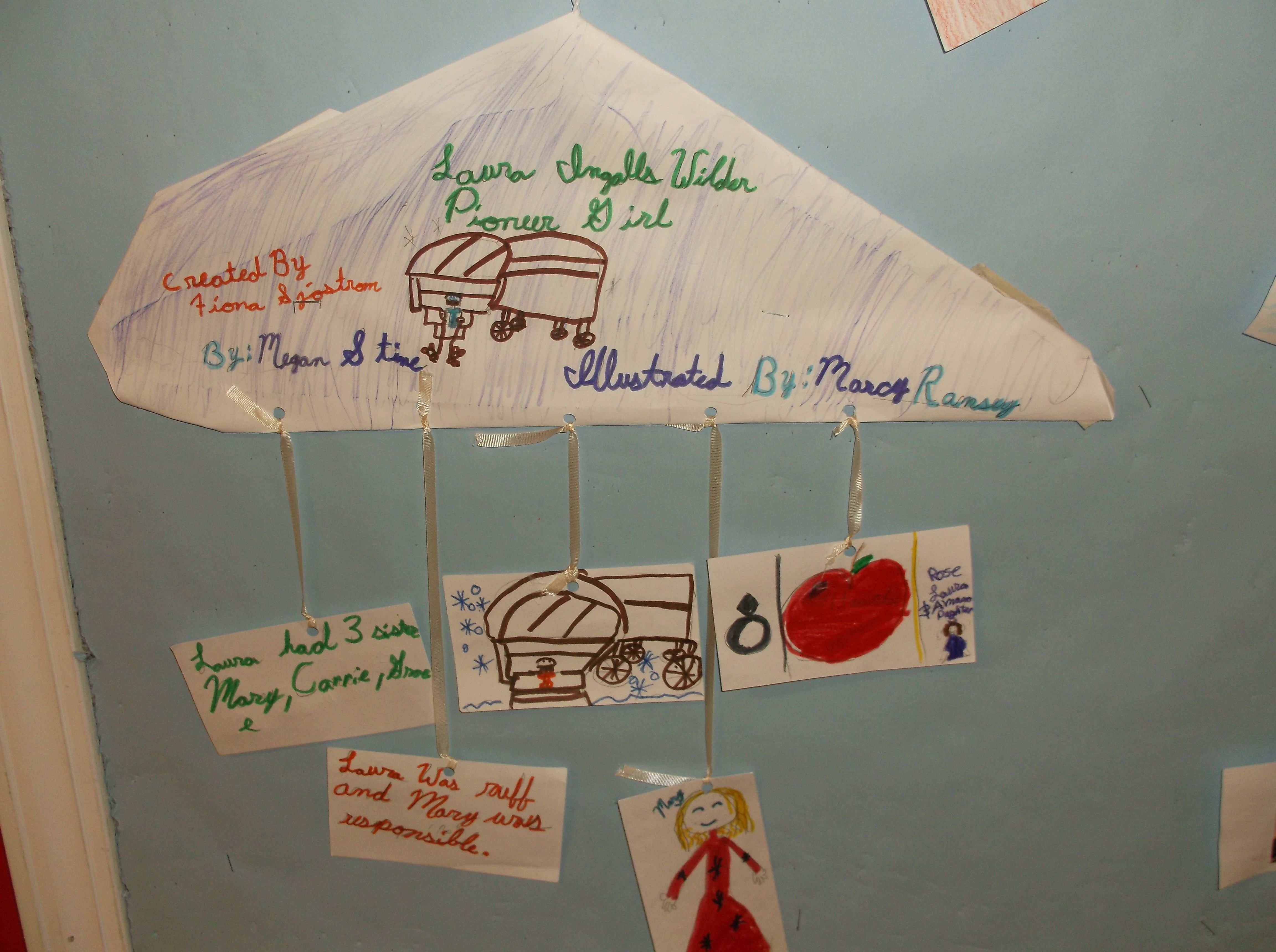 Gr mobili ~ The water cycle foldable graphic organizer nd grade school fun