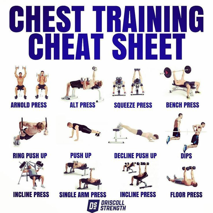 Dumbbell Chest Workouts For Men: 6 The Best Non Bench Chest Exercises!