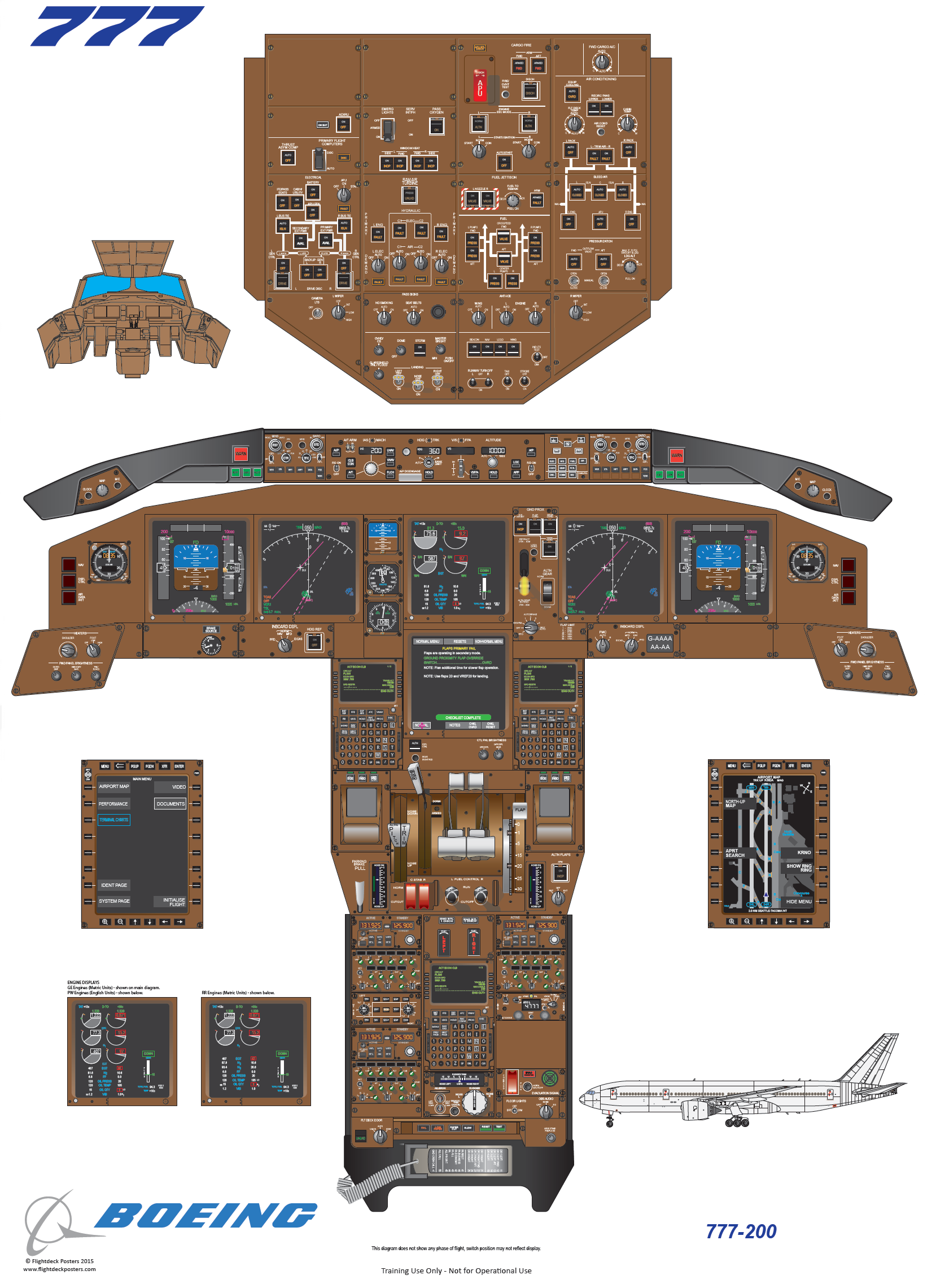 hight resolution of boeing 777 cockpit diagram used for training pilots