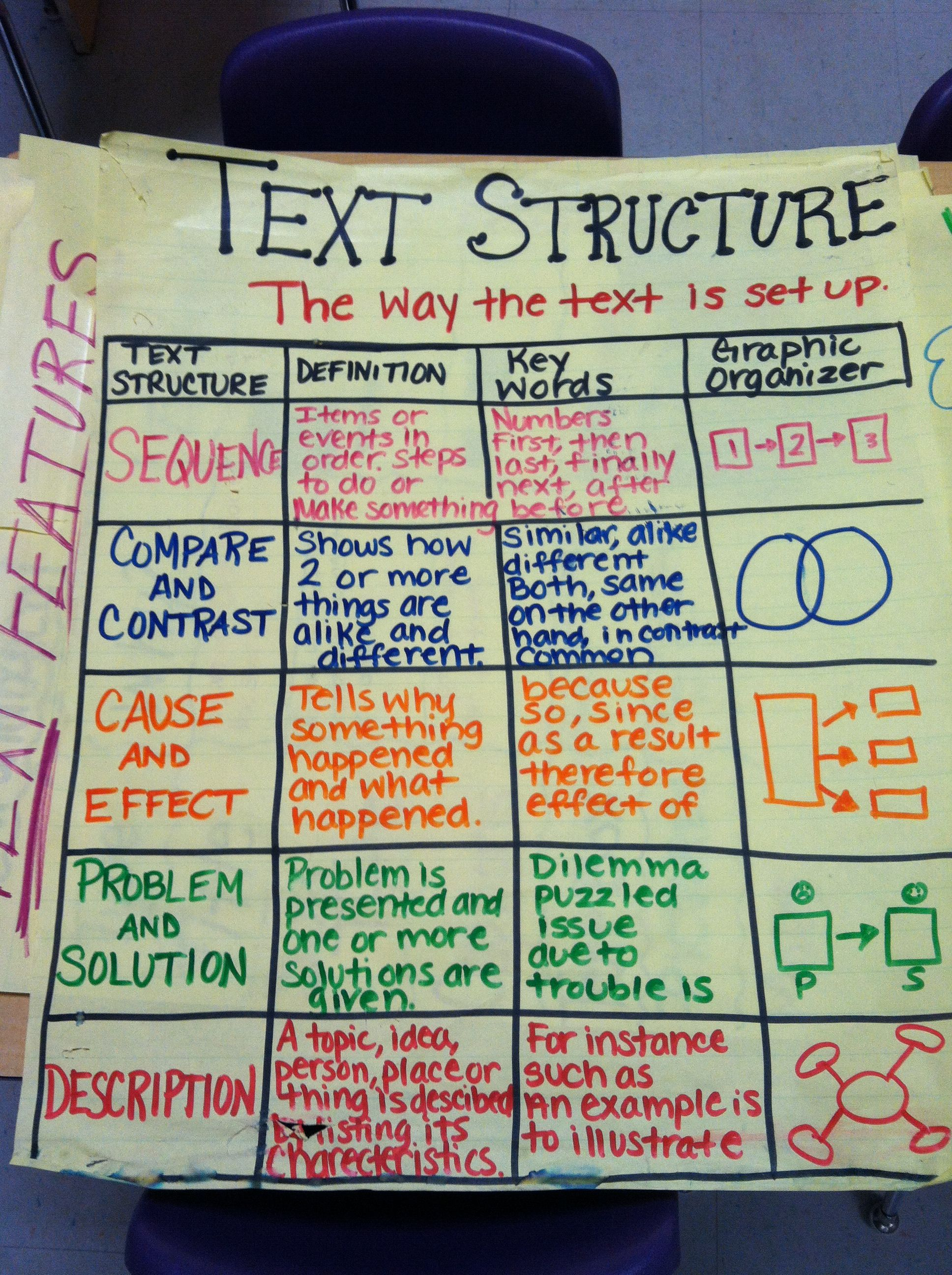 F Bda C Ca A Bbc B A together with Text Structure Reference Sheet as well Nonfiction in addition E B B A B A B B C additionally Fd A Cb C Da E Cf C A. on teaching non fiction freebies